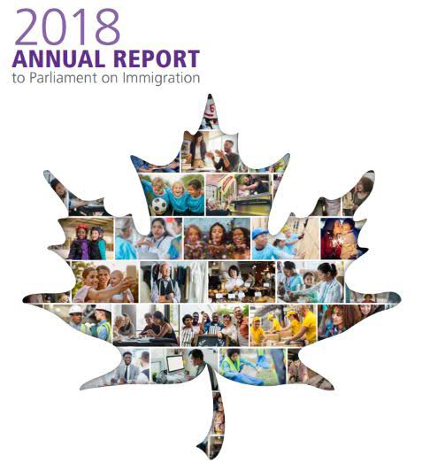 image from annual report 2018